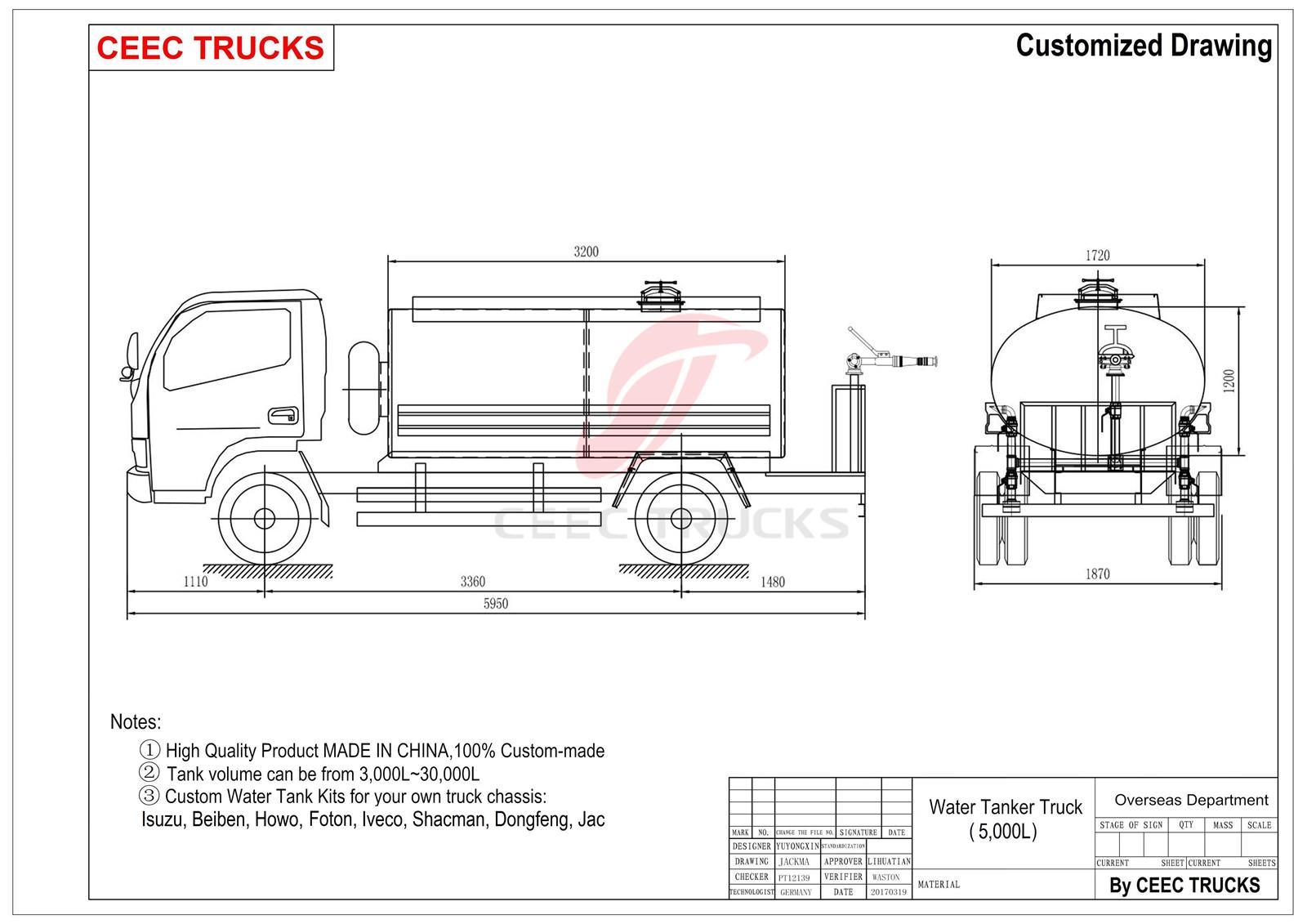 ISUZU water truck manufacturing